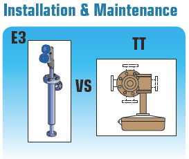 Displacer Level Transmitter installation and maintenance