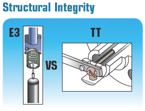 Displacer Level Transmitter structural integrity