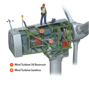 efficiency_of_wind_turbines_image2