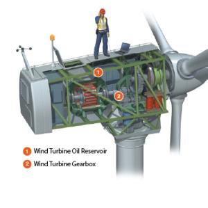 efficiency_of_wind_turbines_image2