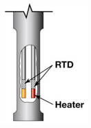 Thermal mass flow meters use temperature sensors (RTDs) located at the bottom of the probe to measure mass flow rate.