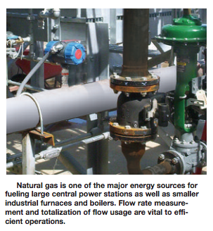 Thermal Mass Flow Meter Applications