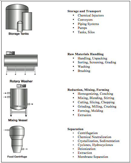Magnetrol Blog   Level and Flow Solutions   Page 13 on