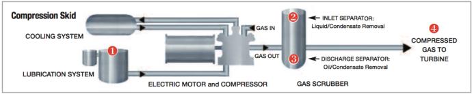 gas_compression